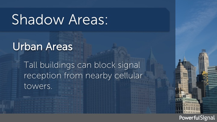 Shadowed areas in urban environments or dense forests block cell phone signals