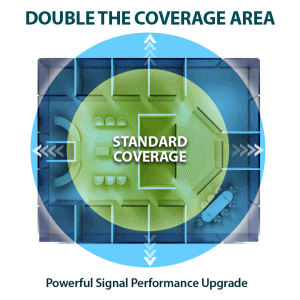Double the coverage area