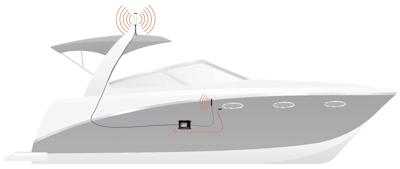 Marine weBoost Drive 4G-M kit setup diagram