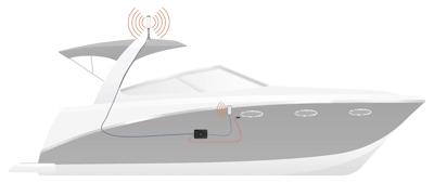 Marine weBoost Drive 4G-X 2-in-1 kit boat setup diagram