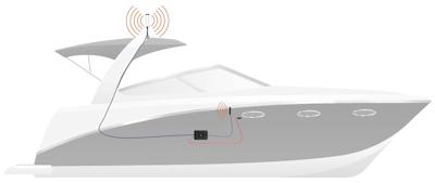 Marine weBoost Drive 4G-X kit setup diagram